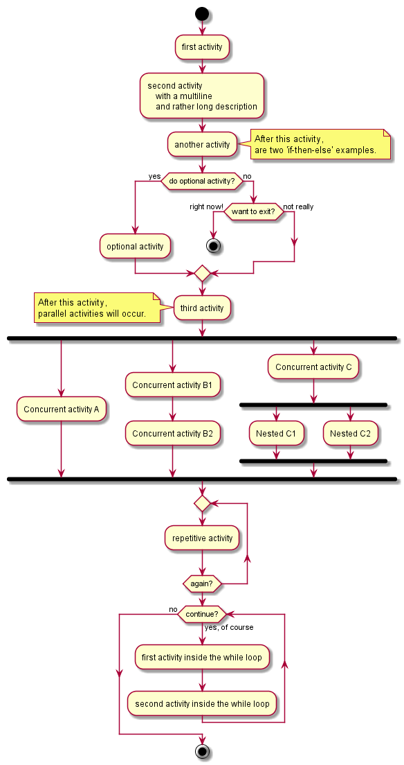 Creating diagrams in Sphinx     Wiser 01 documentation