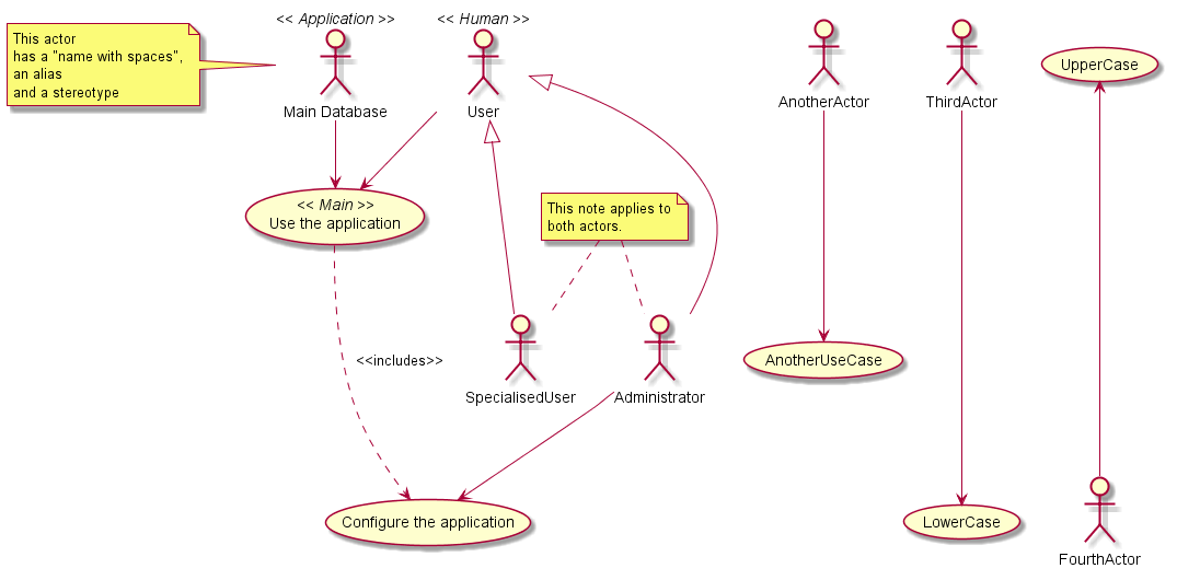Creating diagrams in sphinx wiser 01 documentation imagesusecasediagramg ccuart Choice Image